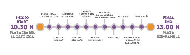grupos para visitas guiadas gratis por Granada